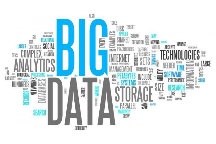 Big-Data, Биг дата