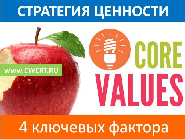 Стратегия ценности. 4 ключевых фактора