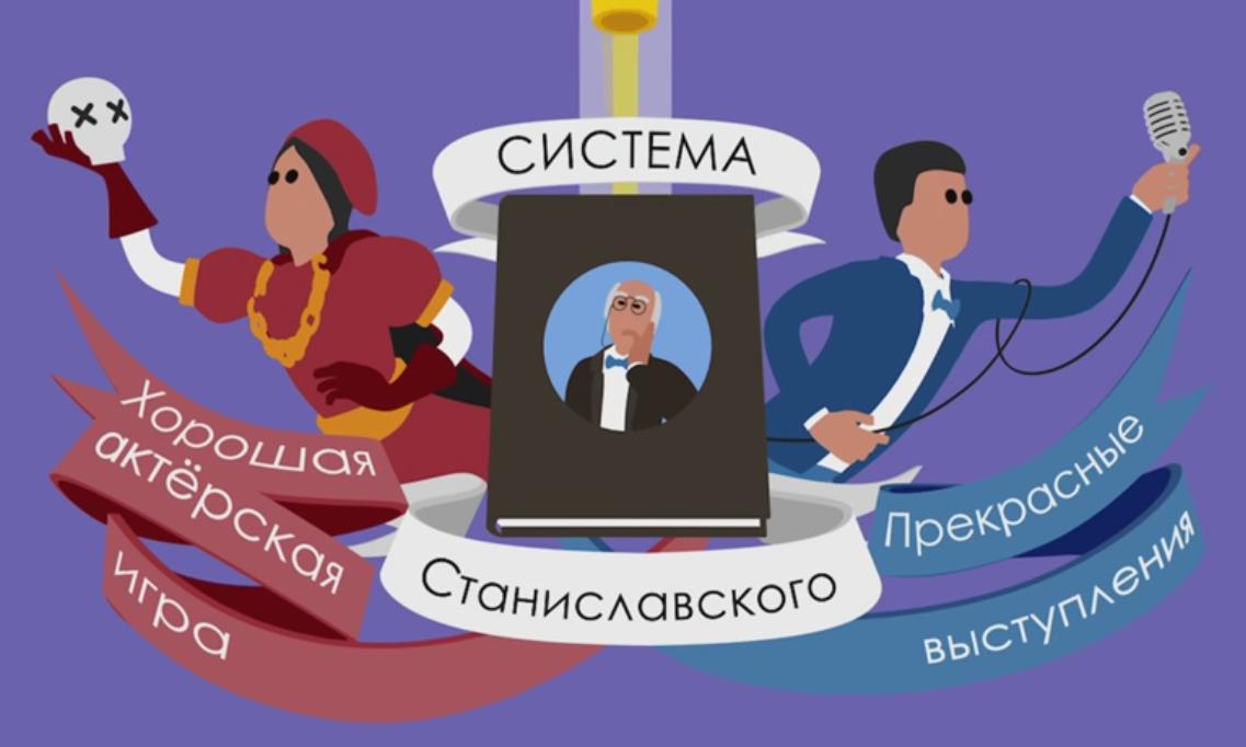 Система Станиславсокго для выступлений и ораторов